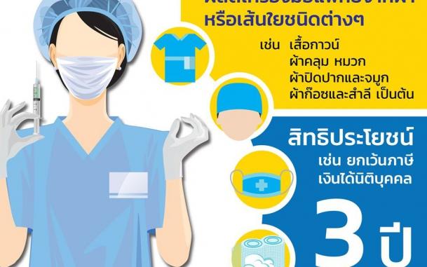 การส่งเสริมกิจการผลิตเครื่องมือแพทย์จากผ้าหรือเส้นใยชนิดต่างๆ  จาก BOI