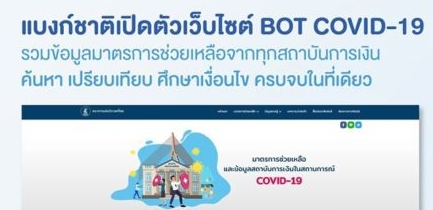 ธปท.เปิดตัวเว็บไซต์ BOT COVID-19