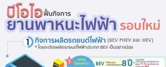กิจการผลิตรถยนต์ไฟฟ้า (BEV PHEV และ HEV)
